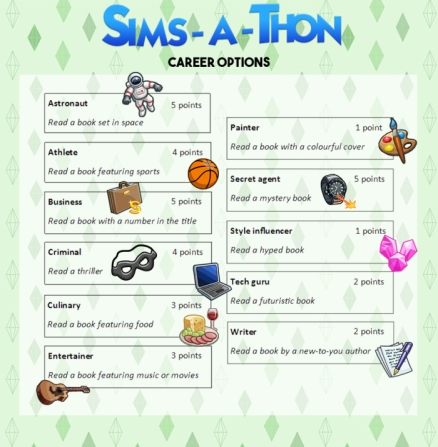 simsathon-career-option-challenges